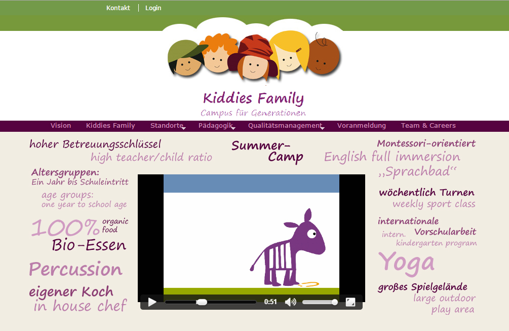 Homepage Kiddies Family